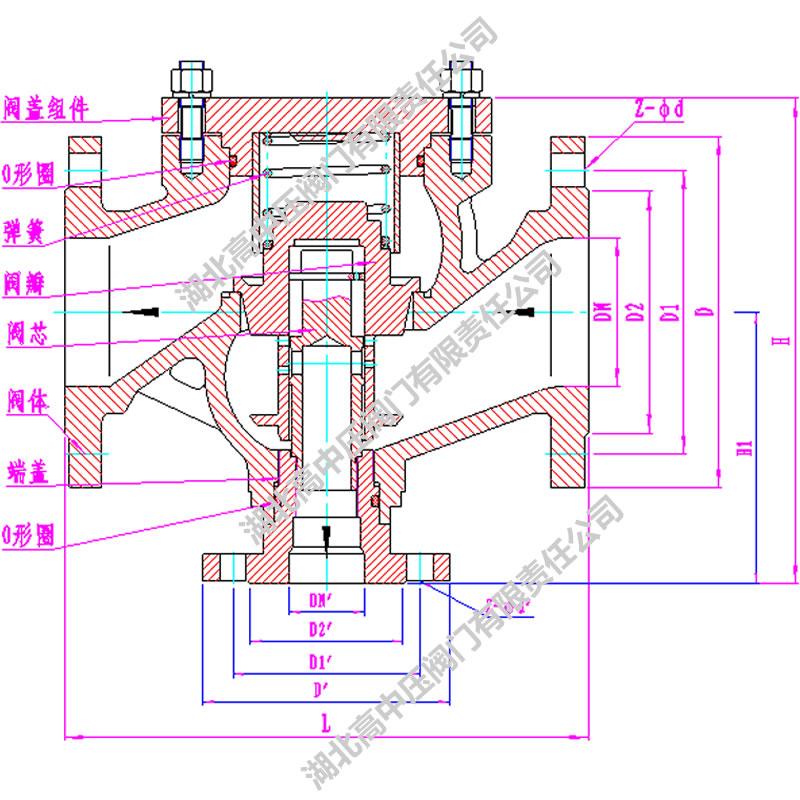 自力式自动再循环泵保护阀